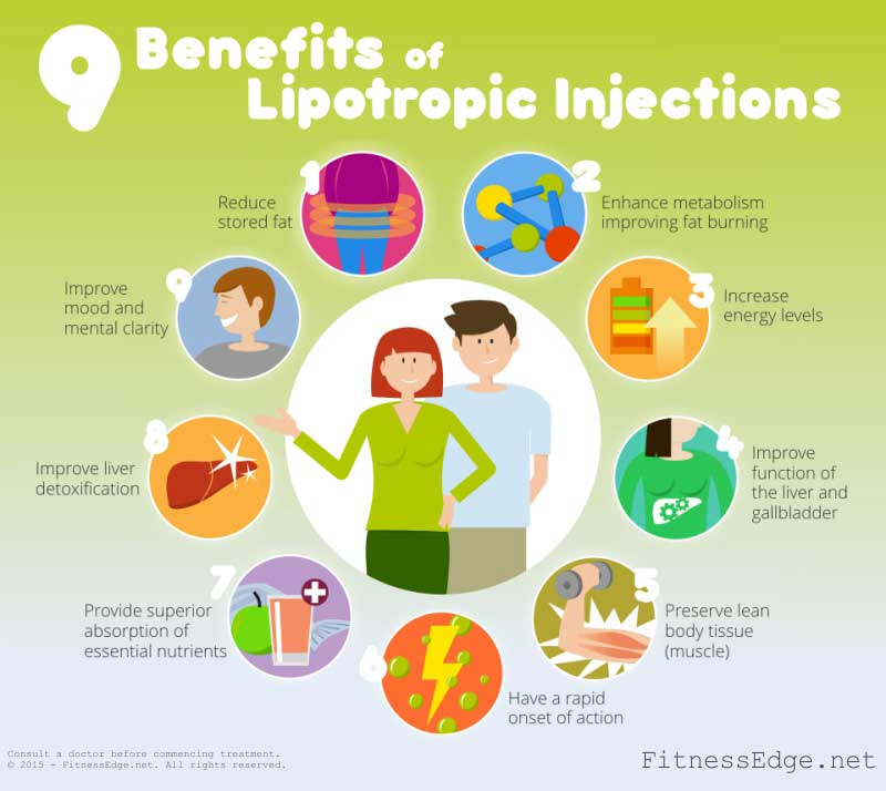 benefits of lipotropic injections