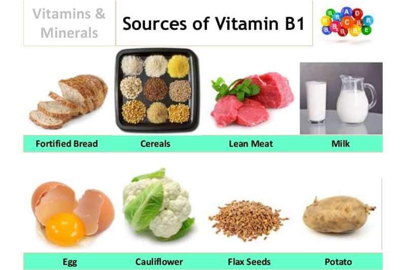 b-complex vitamins b1 - thiamine