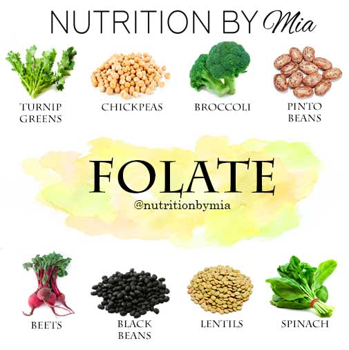 folate and b-complex vitamins foods